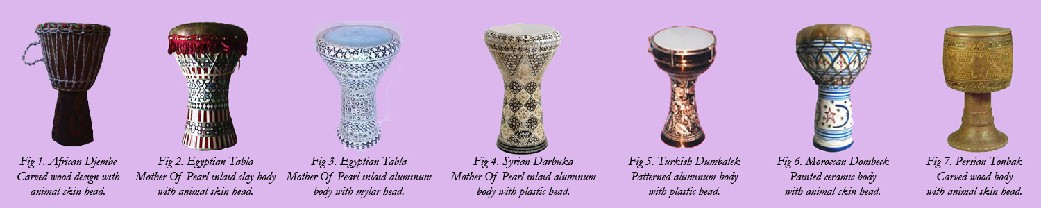Differences in Middle Eastern and North Afican Goblet drums aka Tabla, Doumbek, Darbuka, Tonbak, Dumbalek